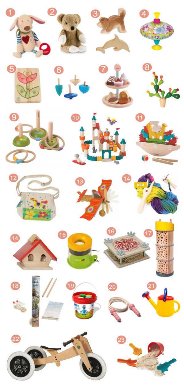 Nachhaltige Geschenken für Kinder zu Ostern und Tipps für ein nachhaltiges Fest